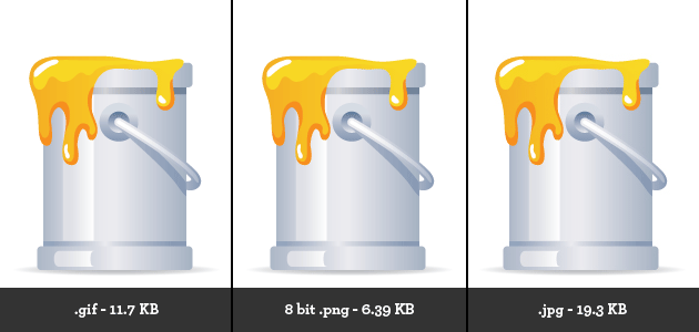 .gif vs .png vs .jpg compression